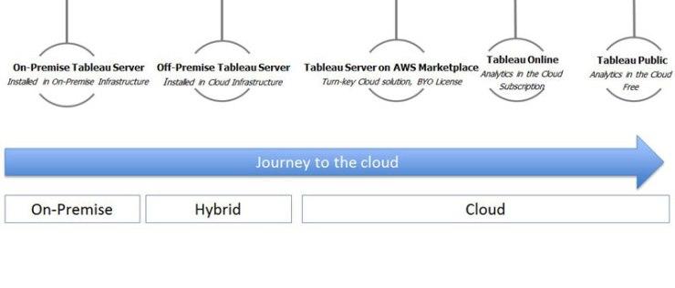 journey-cloud