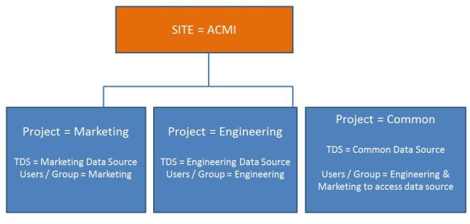 Site and Projects2.JPG